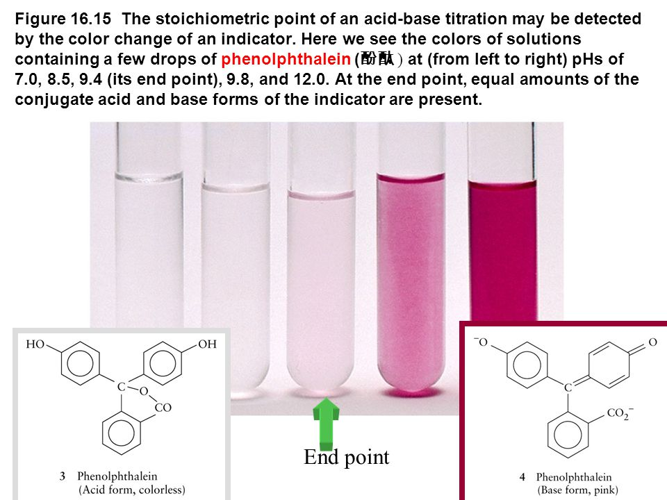 Figure 1615 The Stoichiometric Point Of An Acid Base Titration May Be Detected By