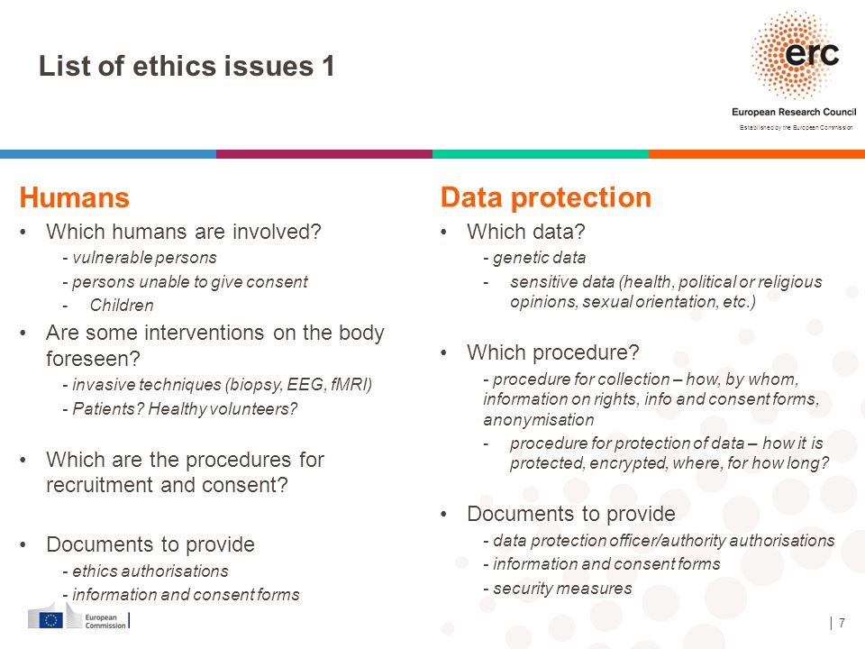 List of ethics issues 1 Humans Data protection