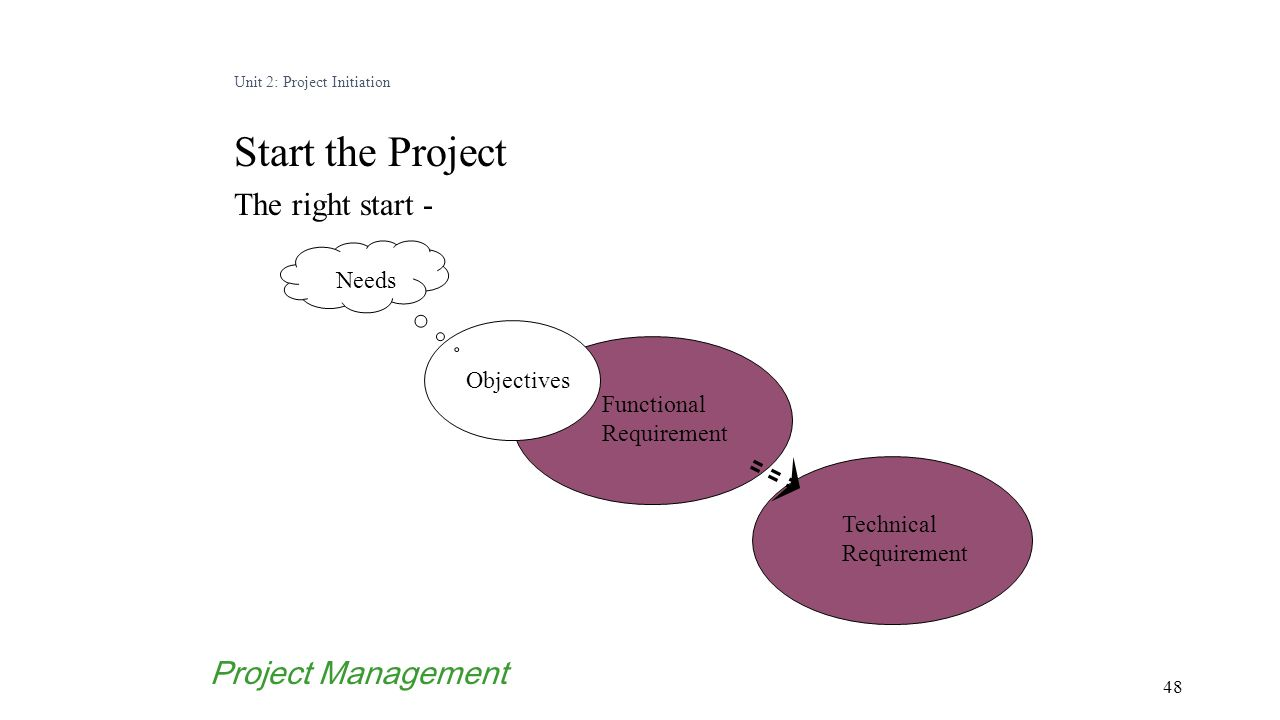 project management term papers Example term paper format econ 460 november 19, 2011 abstract the following paper is an example of the appropriate stlyle, layout and format for an term paper or essay in an economics course.