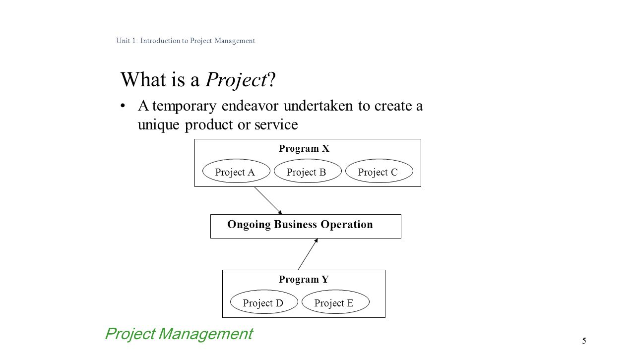 project managment case studies Examples of project masters, inc solutions to project management problems in both corporate and government environments.