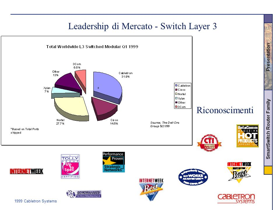 Leadership di Mercato - Switch Layer 3