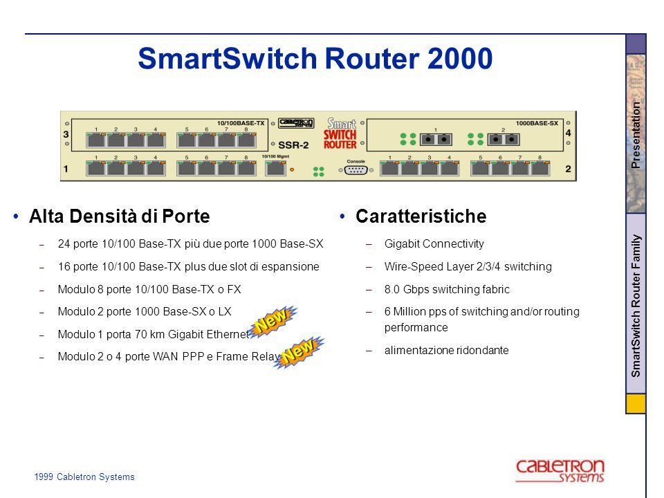 SmartSwitch Router 2000 Alta Densità di Porte Caratteristiche New New