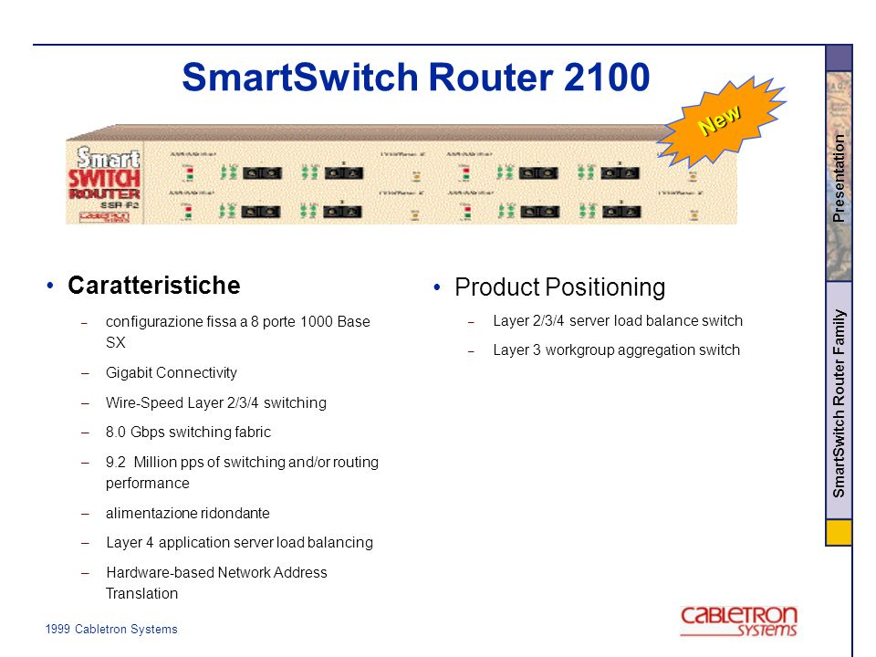 SmartSwitch Router 2100 Caratteristiche Product Positioning New
