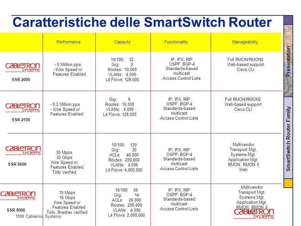 Caratteristiche delle SmartSwitch Router