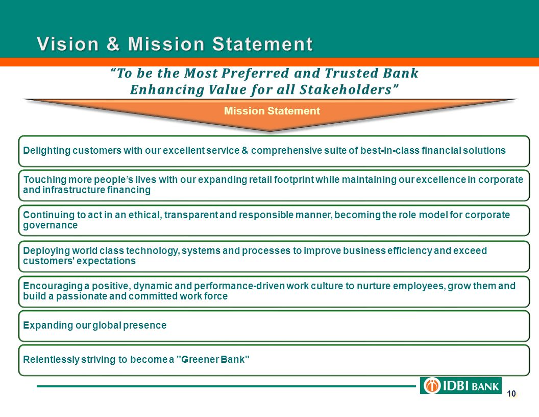 What Is the Vision and Mission Statement of ICICI Bank?