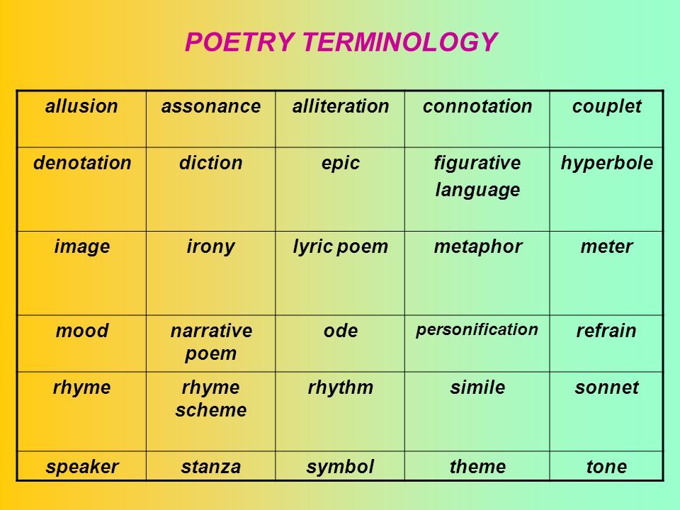 Poetry metaphor symbolism and theme