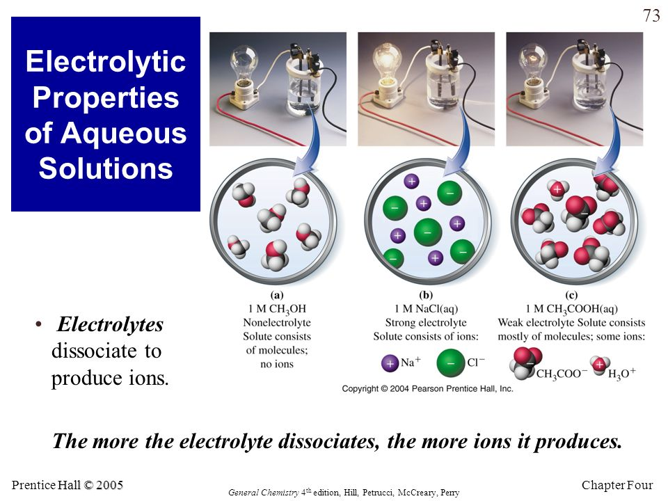 the chemical properties of electrolytes Now that you are aware of the acid-base theories, you can learn about the physical and chemical properties of acids and bases acids and bases have very different properties, allowing them to be distinguished by observation.