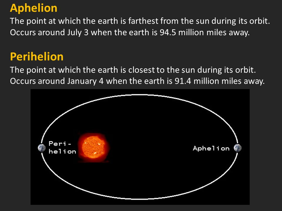 Aphelion The point at which the earth is farthest from the sun during its orbit.