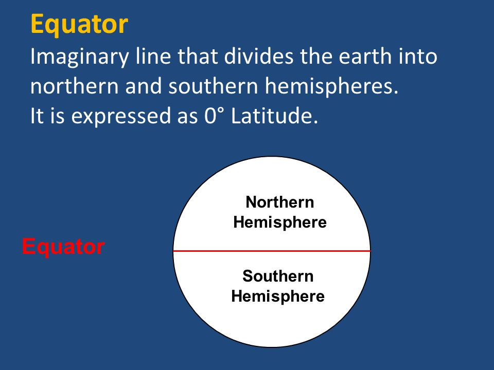 Equator Imaginary line that divides the earth into northern and southern hemispheres. It is expressed as 0° Latitude.
