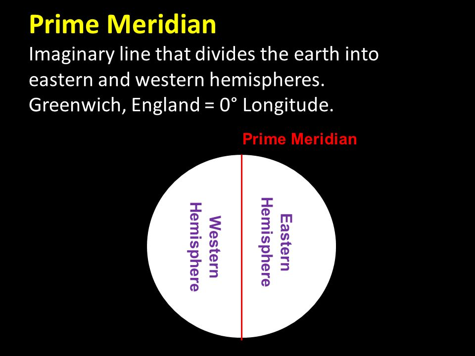 Prime Meridian Imaginary line that divides the earth into eastern and western hemispheres. Greenwich, England = 0° Longitude.