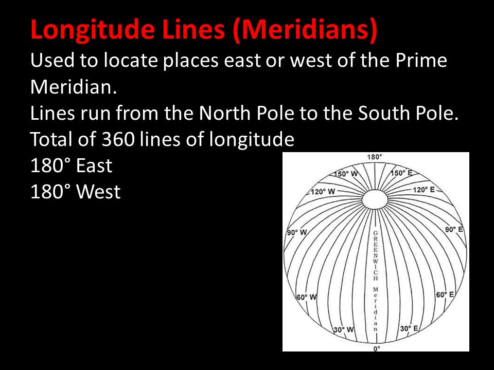 Longitude Lines (Meridians) Used to locate places east or west of the Prime Meridian.