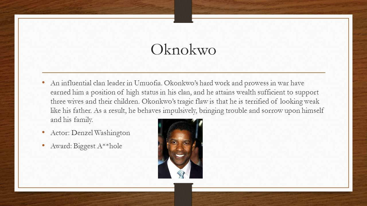 things fall apart okonkwo s perspective Things fall apart study guide contains a okonkwo's fear of effeminacy and weakness drives him to actions and and to keep perspective on the.