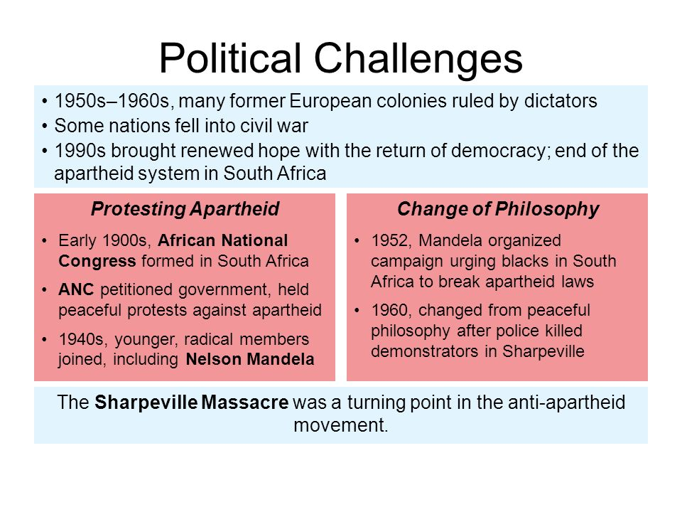 5 ways South Africa changed after Mandela's release