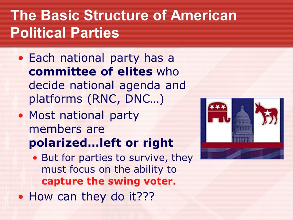 american political parties The earliest divide in american politics stems from the very foundation of the government despite the hope of the founders, political parties began to form almost immediately as the country began to take shape.