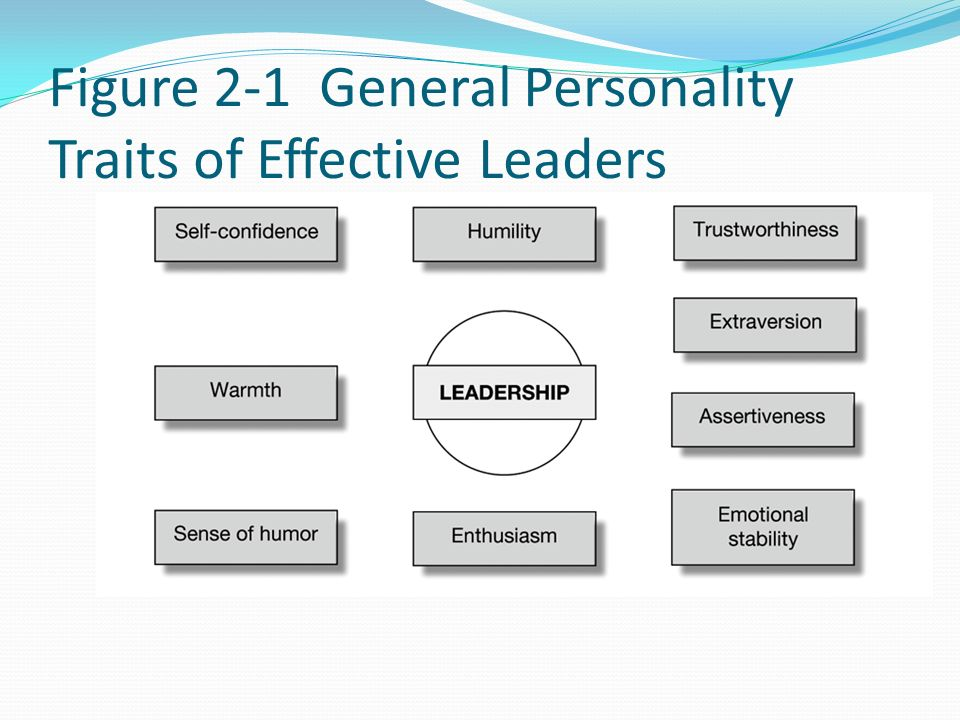 general character traits of a successful Moral character or character is an evaluation of an individual's stable moral qualities the concept of character can imply a variety of attributes including the existence or lack of virtues.