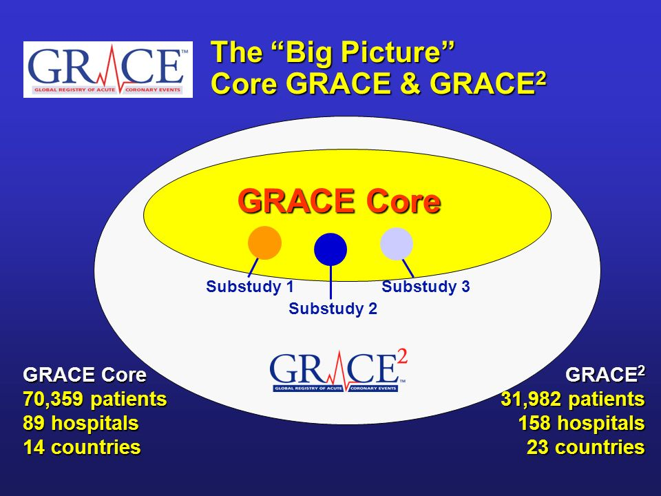 The Big Picture Core GRACE & GRACE2