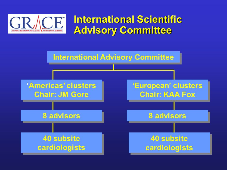 International Scientific Advisory Committee