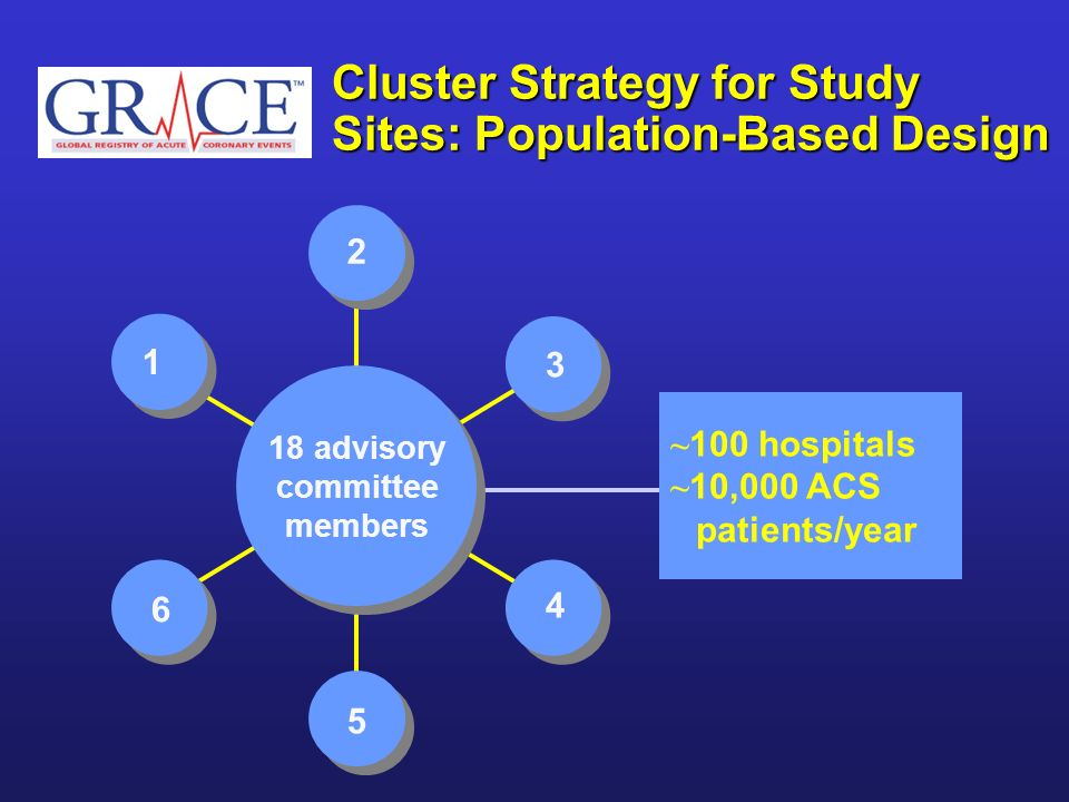 Cluster Strategy for Study Sites: Population-Based Design