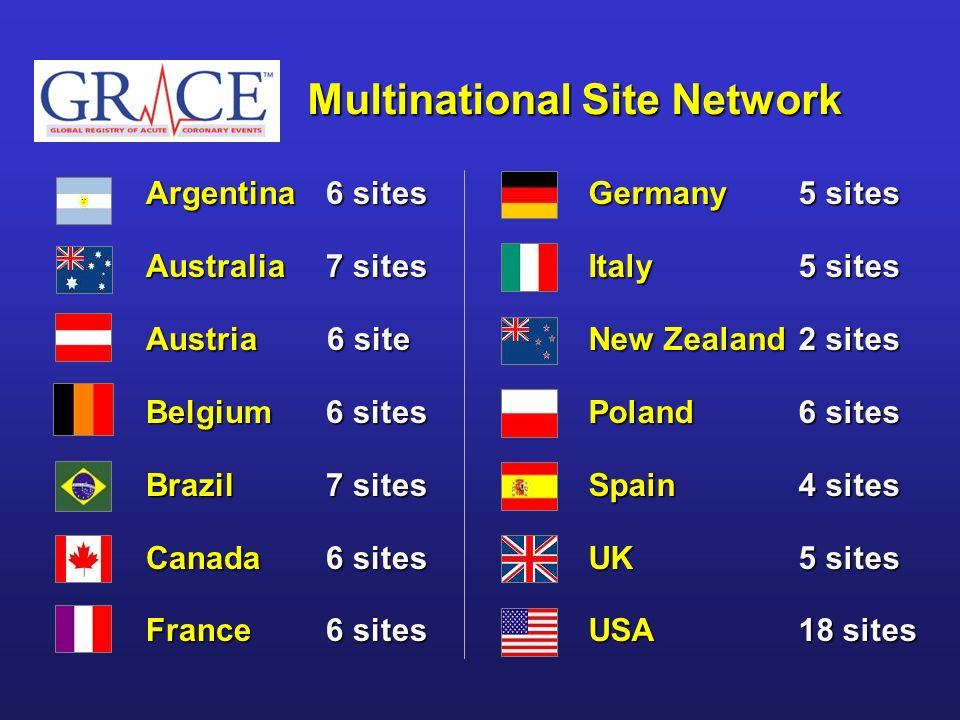 Multinational Site Network