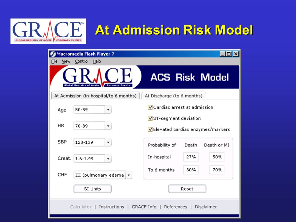 At Admission Risk Model