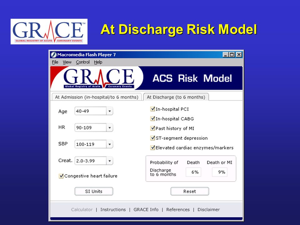At Discharge Risk Model