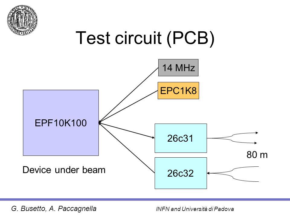 Test circuit (PCB) 14 MHz EPC1K8 EPF10K100 26c31 80 m