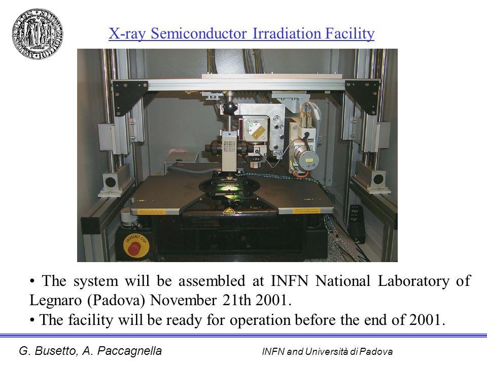 X-ray Semiconductor Irradiation Facility