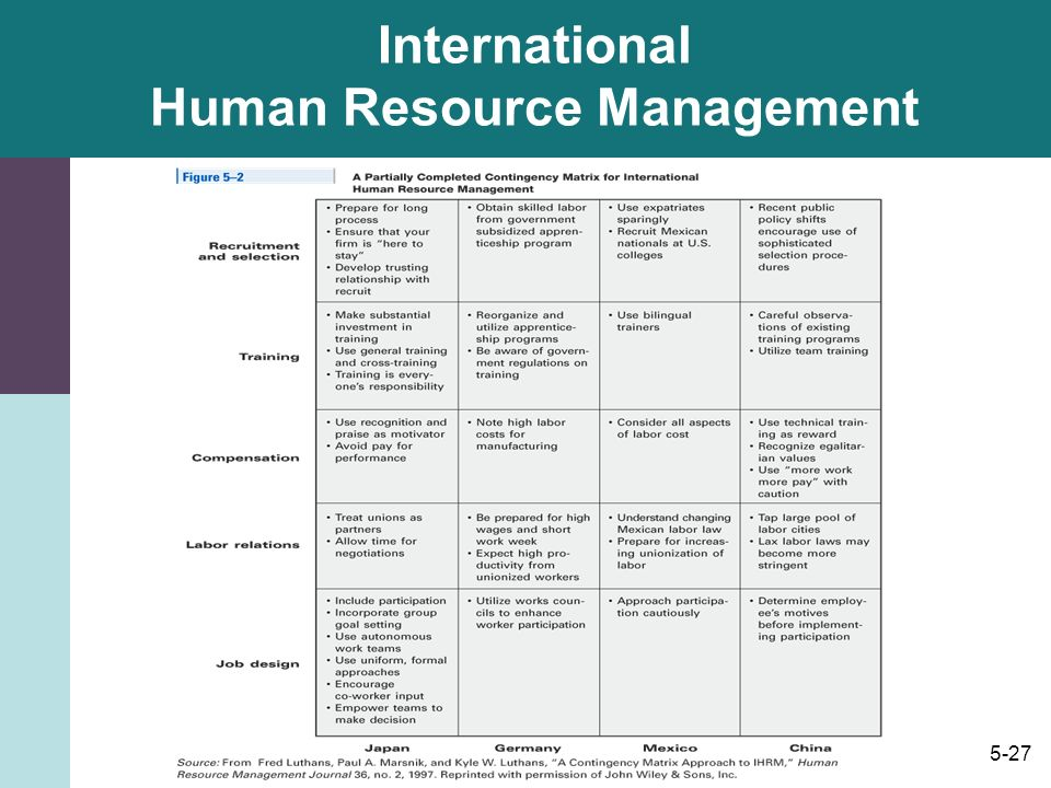 international human resources management We offer international human resources internships in elite companies and organizations in some of the most competitive destinations in the world.