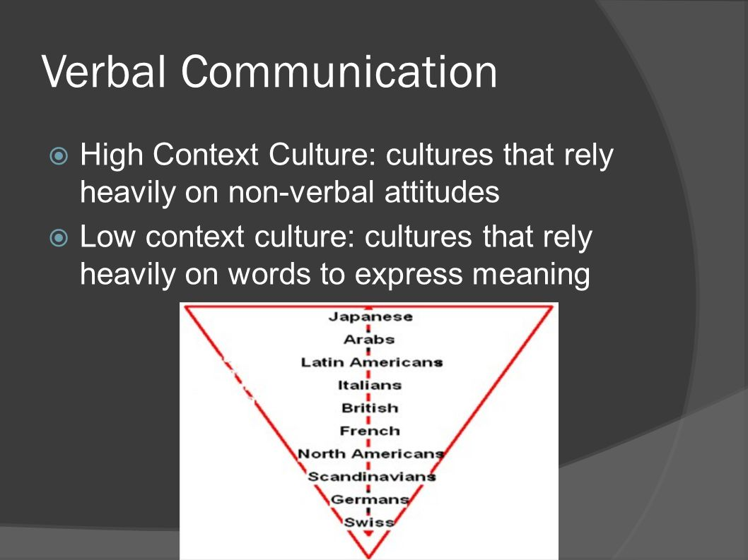 Verbal Communication High Context Culture: cultures that rely heavily on non-verbal attitudes.