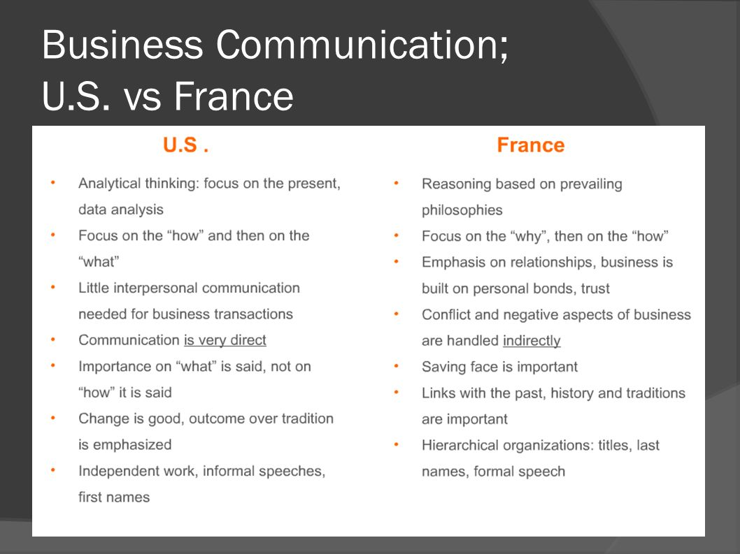 Business Communication; U.S. vs France
