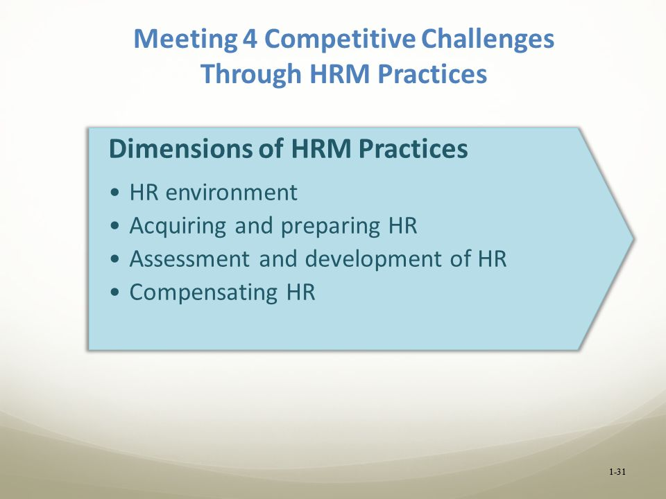 competitive advantage through hr practices Every organization intends to have edge over its competitors in order to sustain and gain competitive advantage existing research suggests that service organizations have paid strategic attention in aligning human resources to sub-serve this cause.