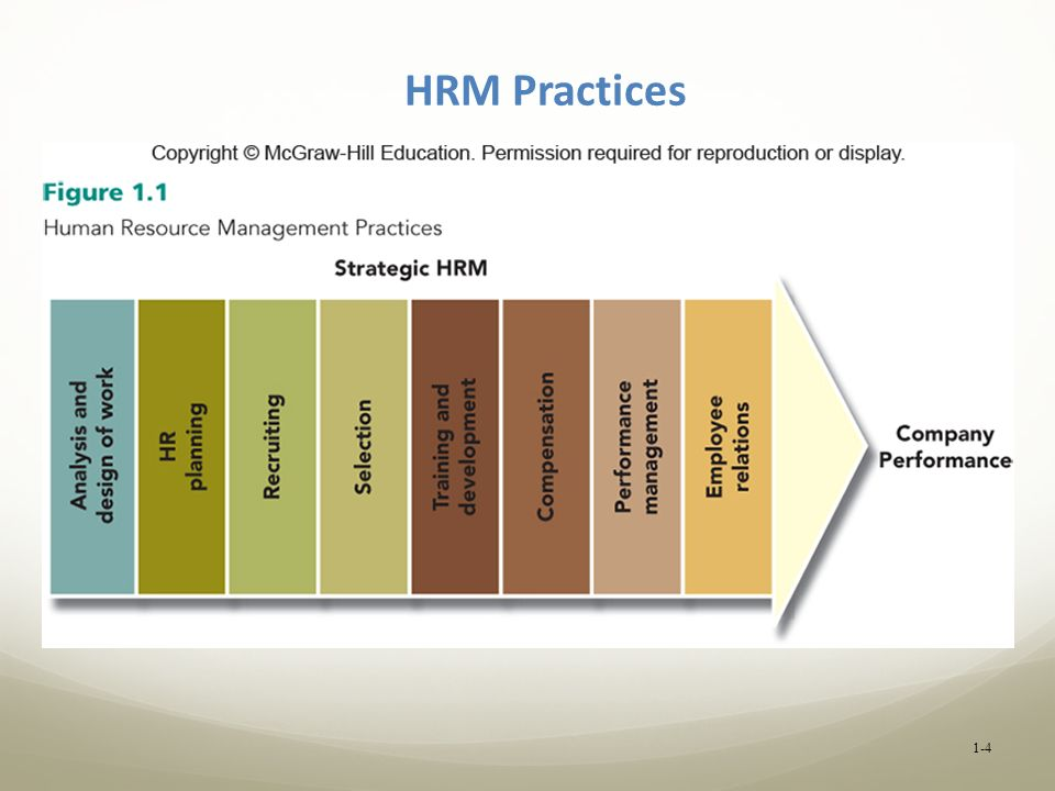 hrm pracices in india any company Recent trends in critical hr management practices last most companies in india use benefits a strong performance analysis helps make human resources both.