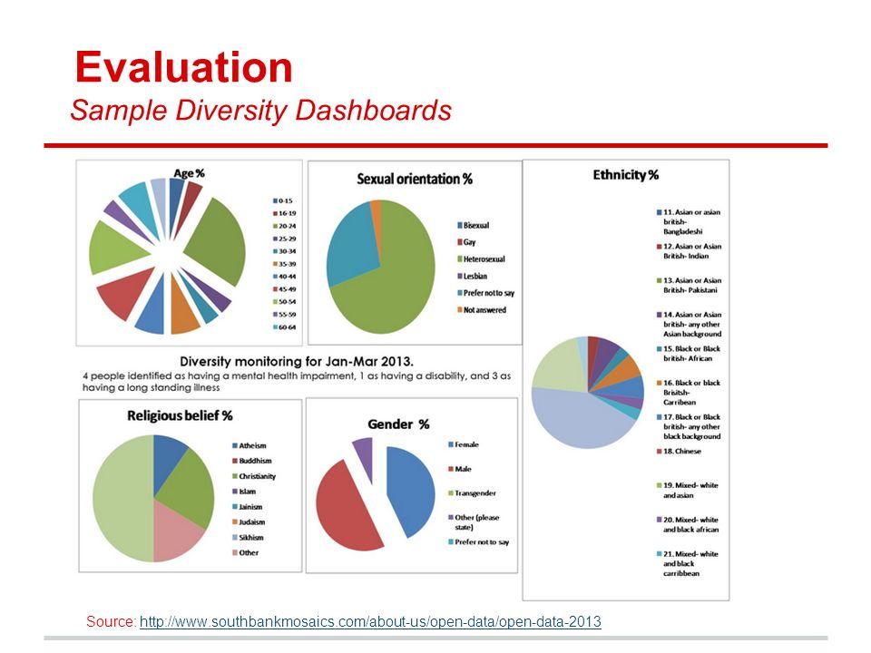 sample annual report