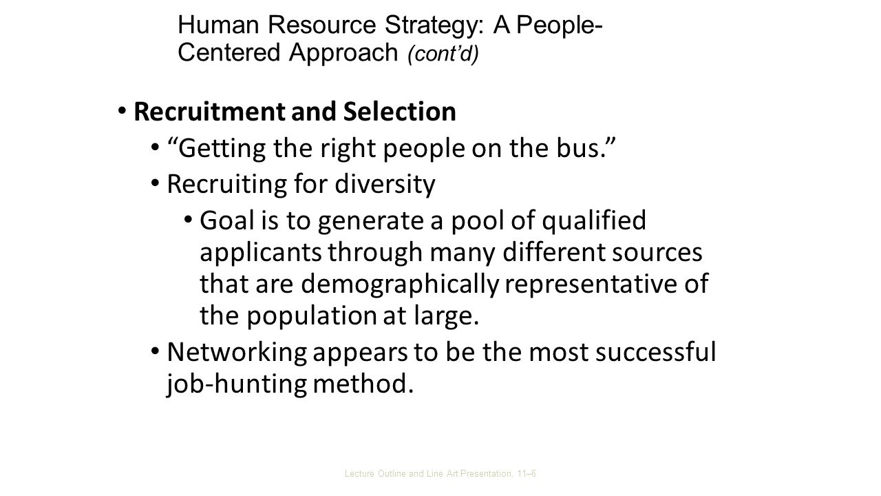 managing diversity through human resource management American university of science & technology assignment 2 managing diversity  through human resource management an international perspective and.