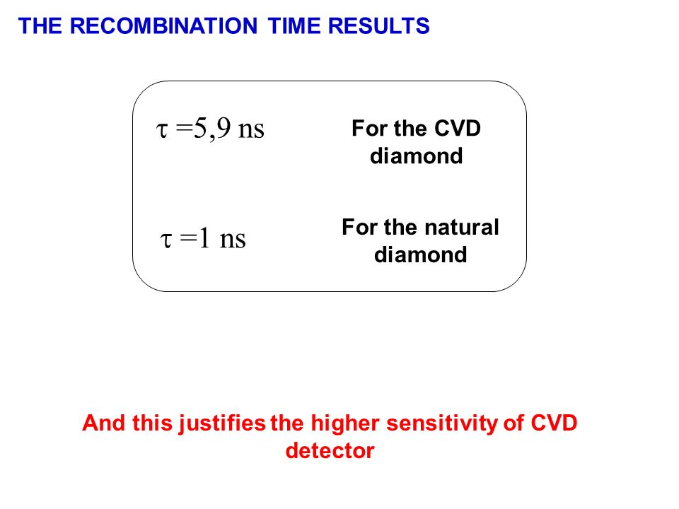  =5,9 ns  =1 ns THE RECOMBINATION TIME RESULTS For the CVD diamond