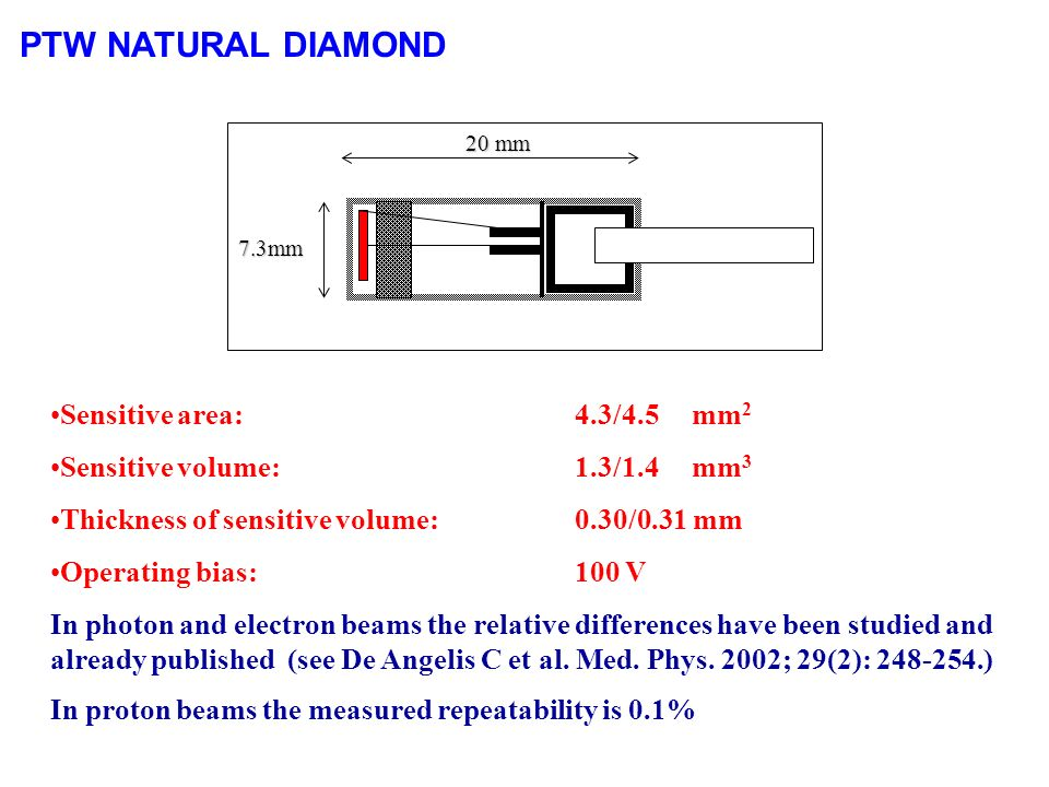 PTW NATURAL DIAMOND Sensitive area: 4.3/4.5 mm2