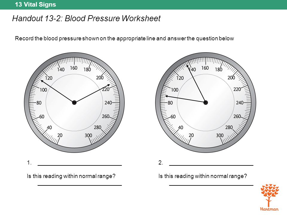 1 Define important words in this chapter ppt download – Vital Signs Worksheet