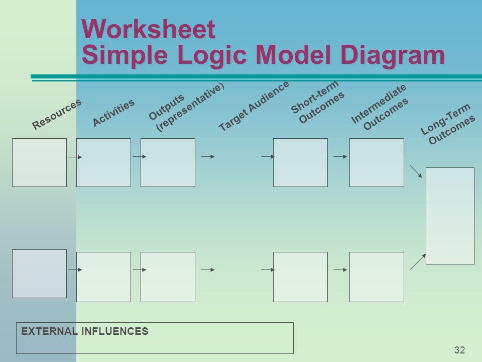 logic model worksheet worksheets for school leafsea. Black Bedroom Furniture Sets. Home Design Ideas