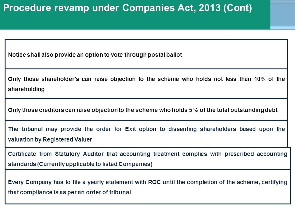 Calendar Year Under Companies Act : Procedure process of m as under the new nclt regime