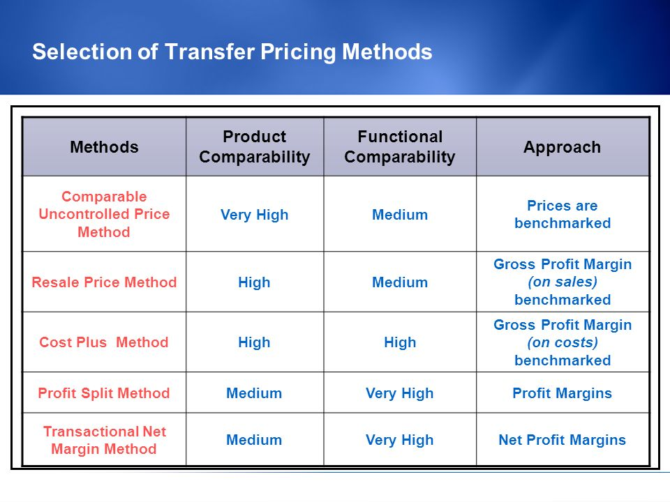costs and transfer price Market-based transfer price • sets transfer price equal to the price of the  • little or no transaction costs with market variable cost transfer prices.