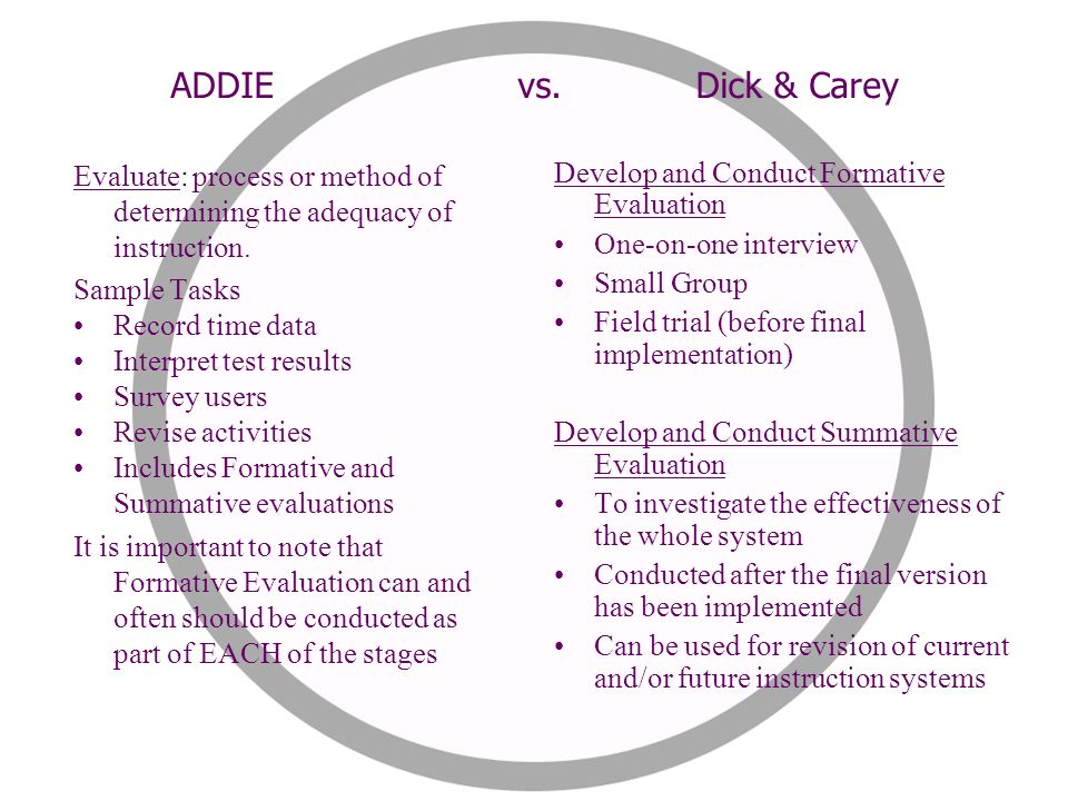 dick and carey instructional design model