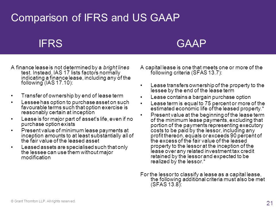 What Are the Differences Between IFRS and U.S. GAAP for Revenue Recognition?