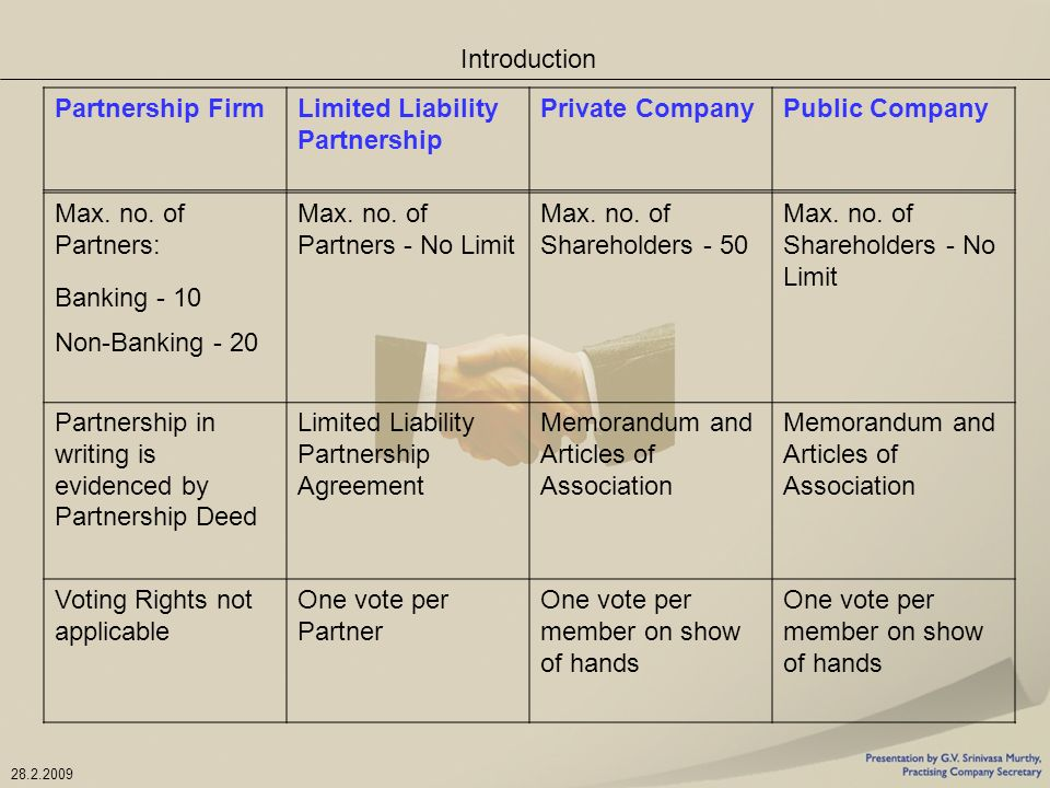 articles on limited liability partnership act