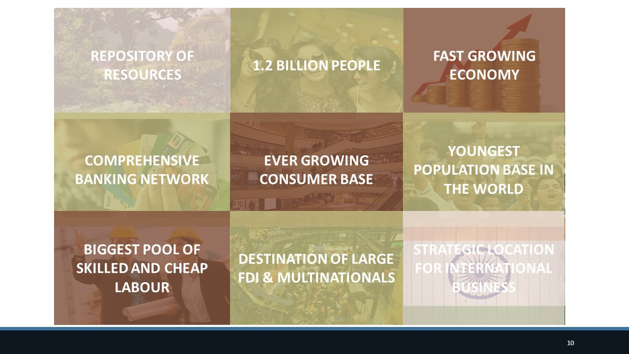 REPOSITORY OF RESOURCES 1.2 BILLION PEOPLE FAST GROWING ECONOMY