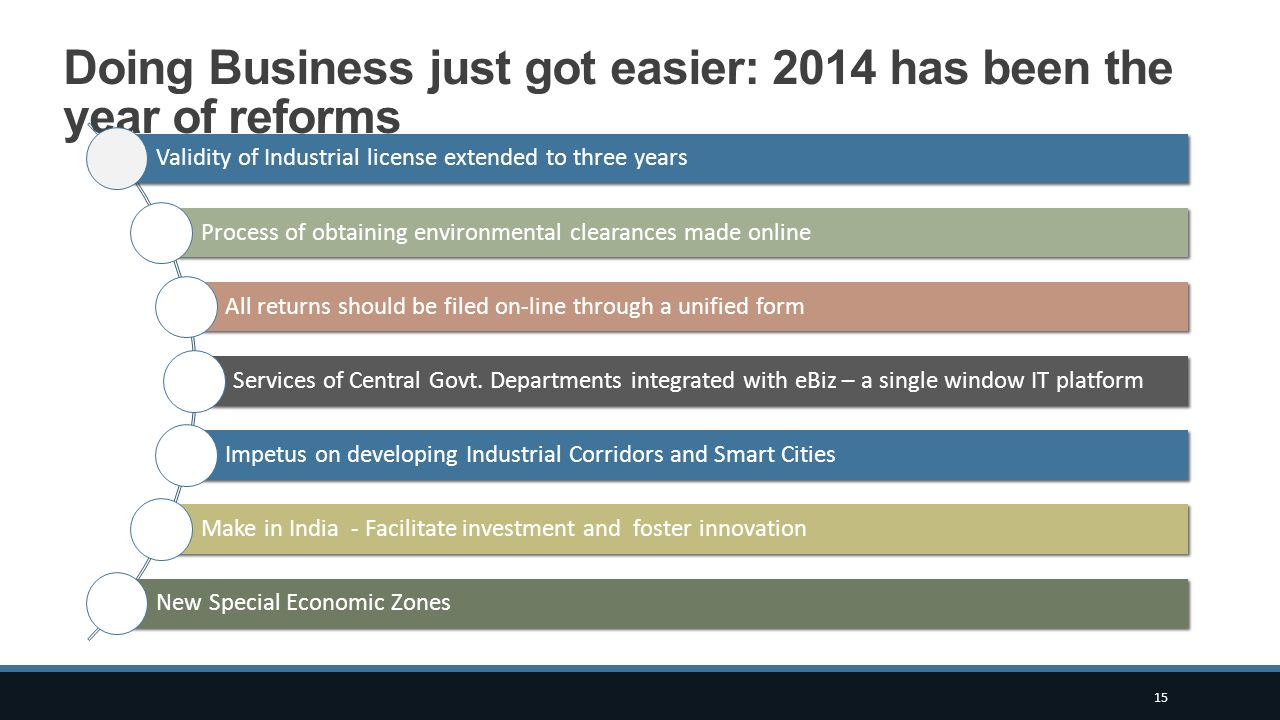 Doing Business just got easier: 2014 has been the year of reforms