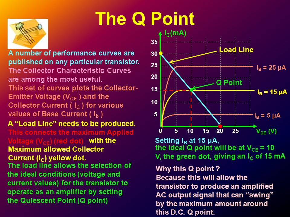 how to choose a q point transistor