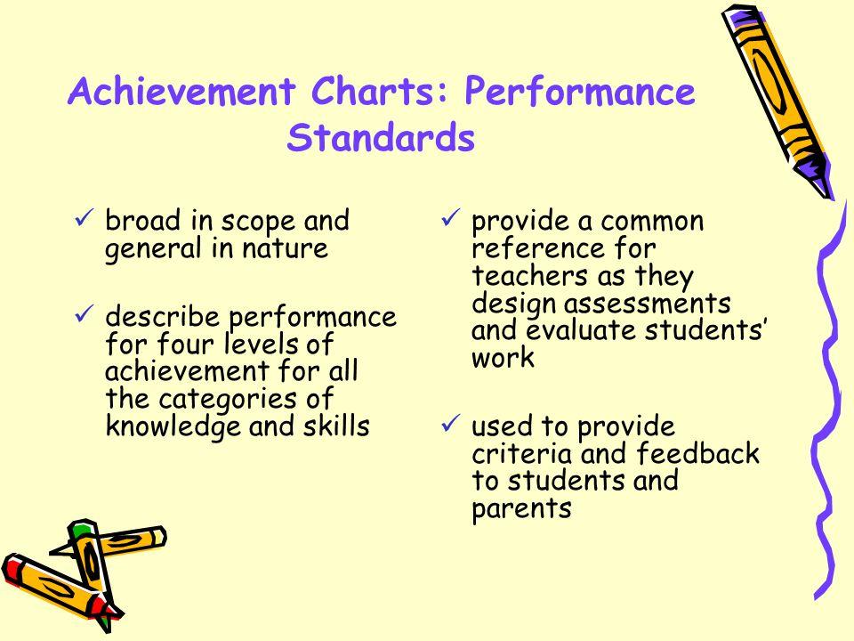 Achievement Charts: Performance Standards