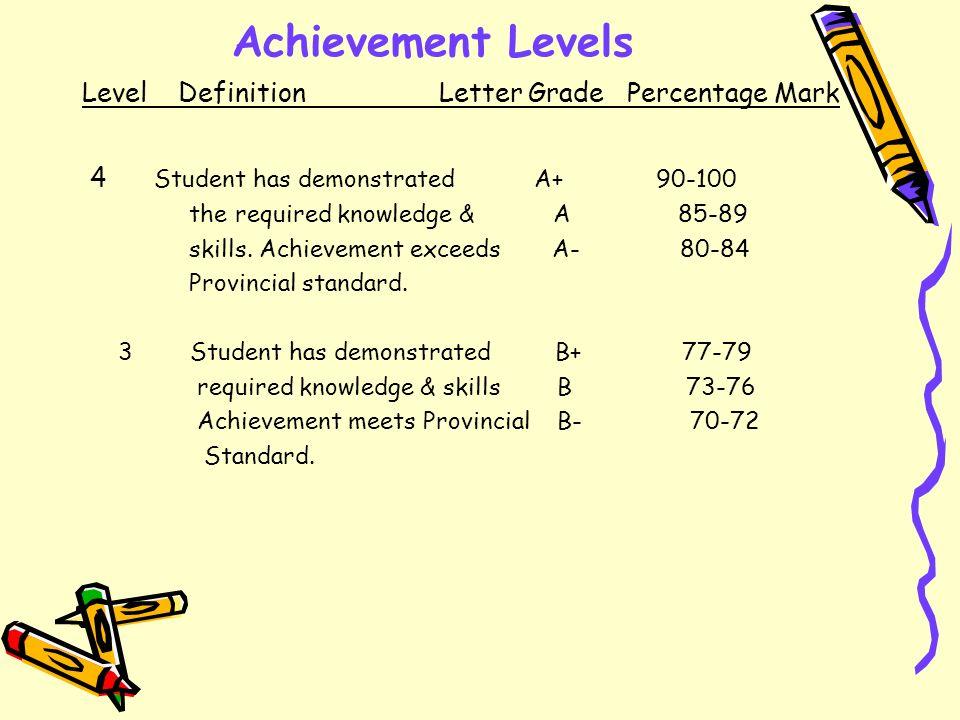 Achievement Levels Level Definition Letter Grade Percentage Mark