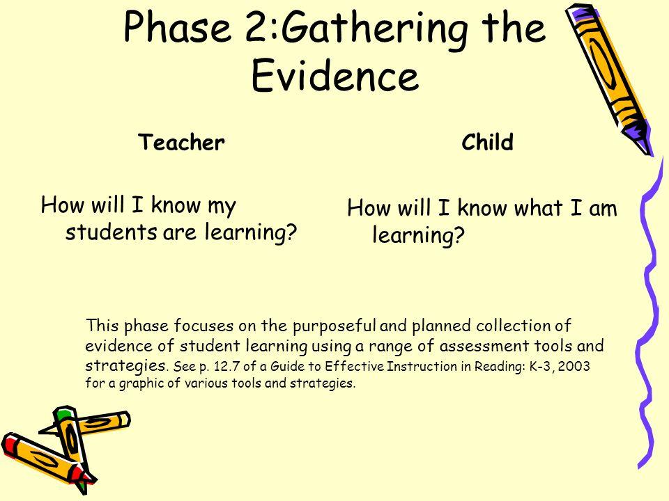 Phase 2:Gathering the Evidence