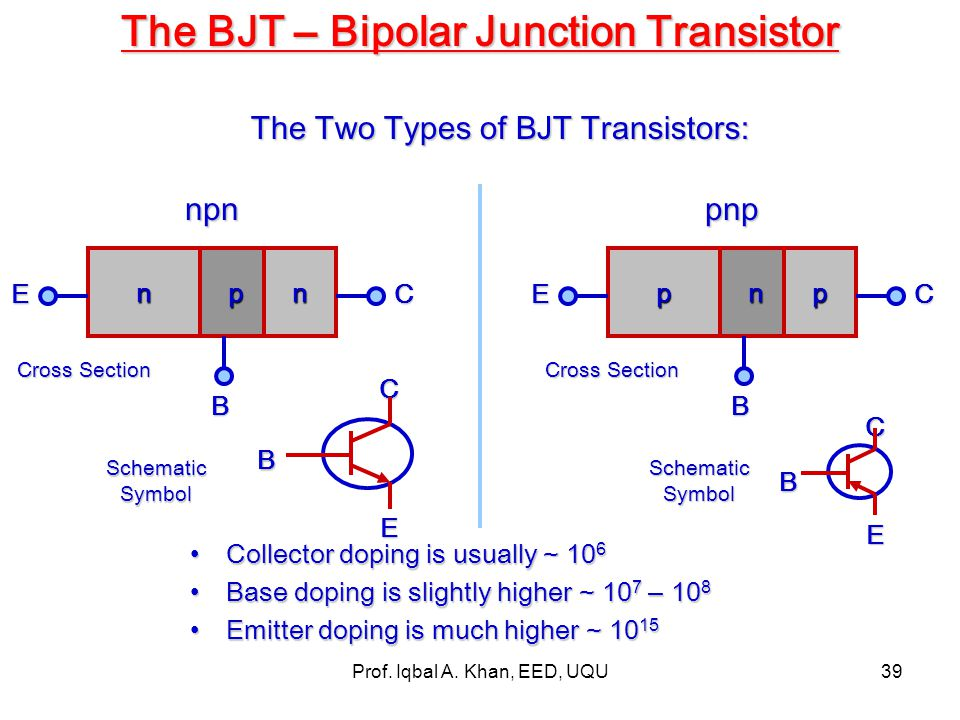 bipolar junction transistor Single bipolar junction transistors - bjt product list at newark element14 competitive prices from the leading single bipolar junction transistors - bjt.